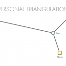 Personal Triangulation