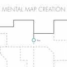 Mental Map Creation